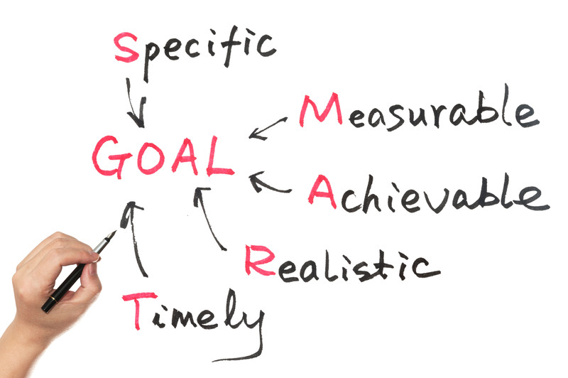 Goal setting concept diagram on white board SMART Goals 16662880