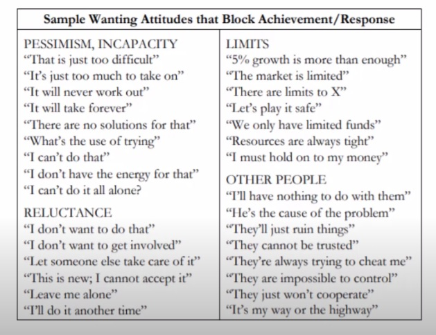 Sample Wanting Attitudes to Reverse that Block Achievement and Life Response